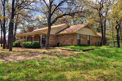Springtown Single Family Home Active Option Contract: 1781 Cottondale Road