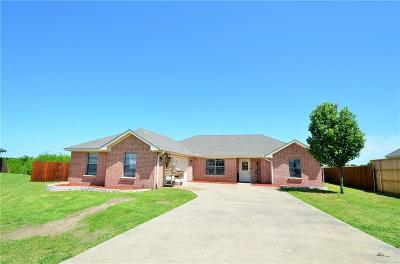 Wills Point Single Family Home Active Option Contract: 1154 N 3rd Street