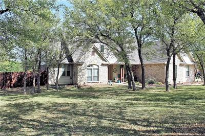 Cleburne Single Family Home Active Contingent: 1173 Riverwood Trail