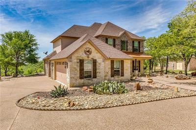Palo Pinto County Single Family Home For Sale: 440 Post Oak Road