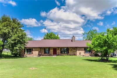 Midlothian Single Family Home Active Option Contract: 4245 Shiloh Road