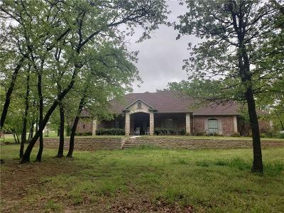 Weatherford Single Family Home For Sale: 401 Russell Bend Road