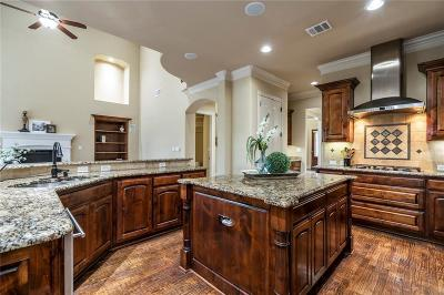 Plano Single Family Home Active Contingent: 2709 Broken Bow Circle