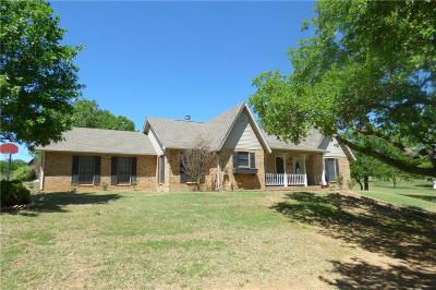 Eastland TX Single Family Home For Sale: $218,000