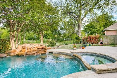 Plano Single Family Home Active Option Contract: 9600 Southern Hills Drive