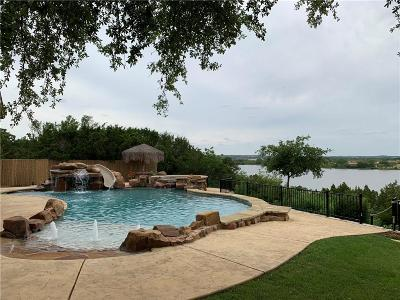 Parker County, Tarrant County, Hood County, Wise County Single Family Home Active Contingent: 715 Grandview Drive