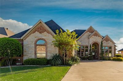 Single Family Home For Sale: 2304 River Road