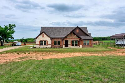 Wise County Single Family Home For Sale: 531 School House Road