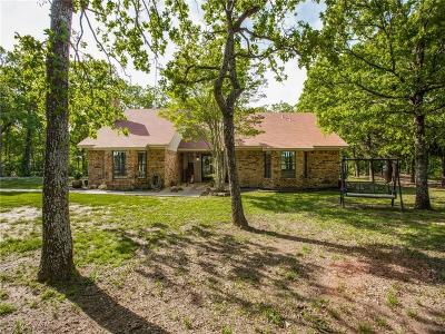 Terrell Single Family Home Active Contingent: 11058 County Road 2454