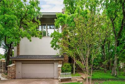 Single Family Home For Sale: 216 Phoenix Drive