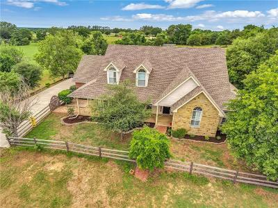 Wise County Single Family Home For Sale: 191 Hilltop Drive