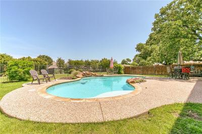 Mansfield Single Family Home Active Contingent: 6 Essex Court