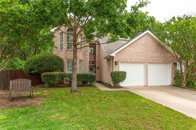 Flower Mound Single Family Home Active Option Contract: 2324 Grandview Drive