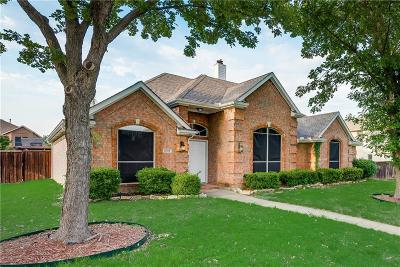 Single Family Home Active Option Contract: 1601 Spring Hollow Lane