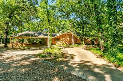 Burleson Single Family Home Active Kick Out: 2824 County Road 804a