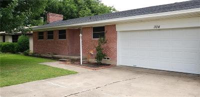 Allen Single Family Home Active Option Contract: 304 Central Expy N