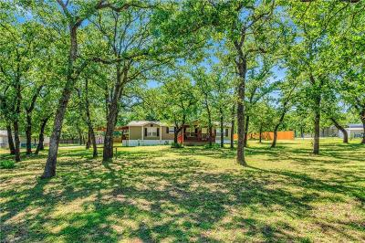 Boyd Single Family Home Active Option Contract: 359 Clemmer