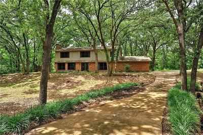Sherman Single Family Home For Sale: 2502 Nantucket Drive