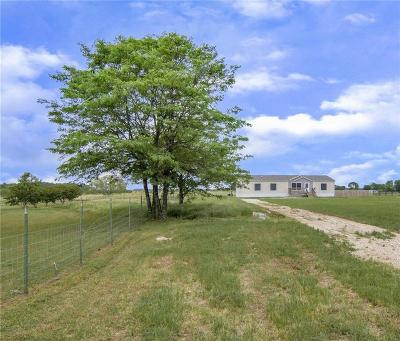 Wills Point Single Family Home Active Option Contract: 272 Vz County Road 3908