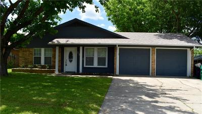 Denton Single Family Home Active Option Contract: 1223 Stuart Road