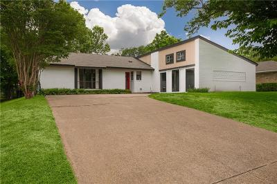 Rockwall Single Family Home Active Option Contract: 808 Stimson Street