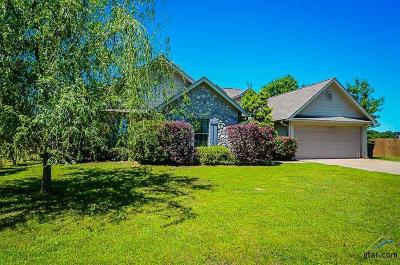 Tyler Single Family Home Active Option Contract: 12995 County Road 412
