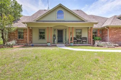 Weatherford Single Family Home Active Contingent: 112 Montecristo Drive