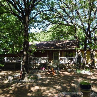 Cedar Creek Lake, Athens, Kemp Single Family Home For Sale: 1925 Elm