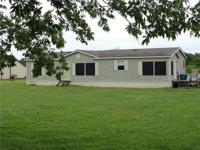 Kaufman Single Family Home Active Option Contract: 1142 County Road 101