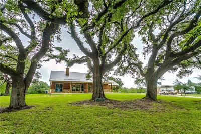 Weatherford Single Family Home For Sale: 1505 Central Road