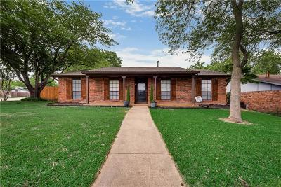Single Family Home Active Option Contract: 6402 Glenmoor Drive
