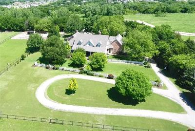 Lucas Single Family Home Active Option Contract: 220 E Blondy Jhune Road