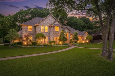 Coppell Single Family Home Active Option Contract: 529 S Moore Road