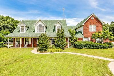 Johnson County Single Family Home For Sale: 7505 Woodland Drive