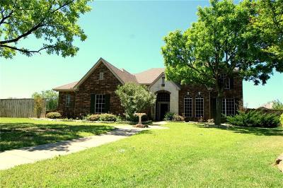Single Family Home Active Option Contract: 3821 Leeward Circle