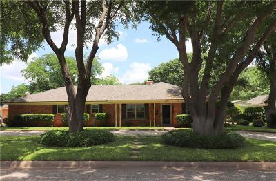 Abilene Single Family Home Active Option Contract: 2333 Old Orchard