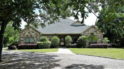 Corsicana Single Family Home Active Option Contract: 922 SE County Road 2230f