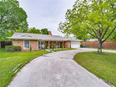 Forney Single Family Home Active Option Contract: 521 Burgett Street