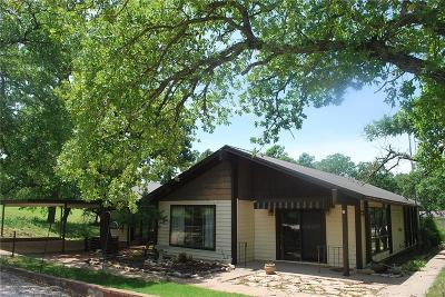 Montague County Single Family Home For Sale: 121 Nocona Drive