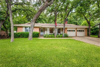 Fort Worth TX Single Family Home Active Option Contract: $190,000