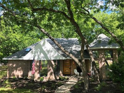 Collin County Single Family Home For Sale: 161 Farms Road