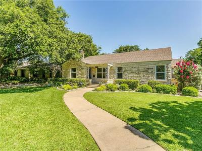 Single Family Home Active Option Contract: 3808 Hilltop Road