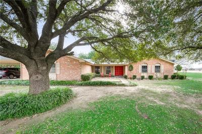 Terrell Single Family Home Active Contingent: 8292 County Road 272