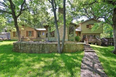 Dallas County Single Family Home Active Option Contract: 1408 N Cedar Hill Road