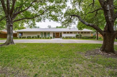 Single Family Home Active Option Contract: 6560 Cliffbrook Drive