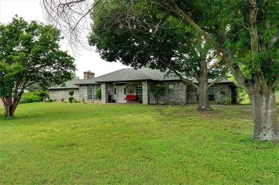 Weatherford Single Family Home For Sale: 1930 Bethel Road