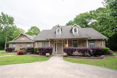 Emory Single Family Home Active Option Contract: 396 Rs County Road 1151