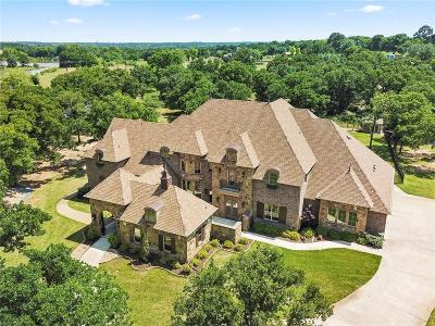 Single Family Home For Sale: 1172 Sycamore Bend Road