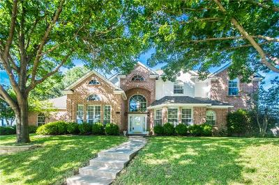 Corinth Single Family Home Active Option Contract: 1438 Hidden Oaks Circle