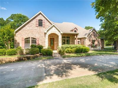 Cross Roads Single Family Home Active Option Contract: 301 Oak View Drive